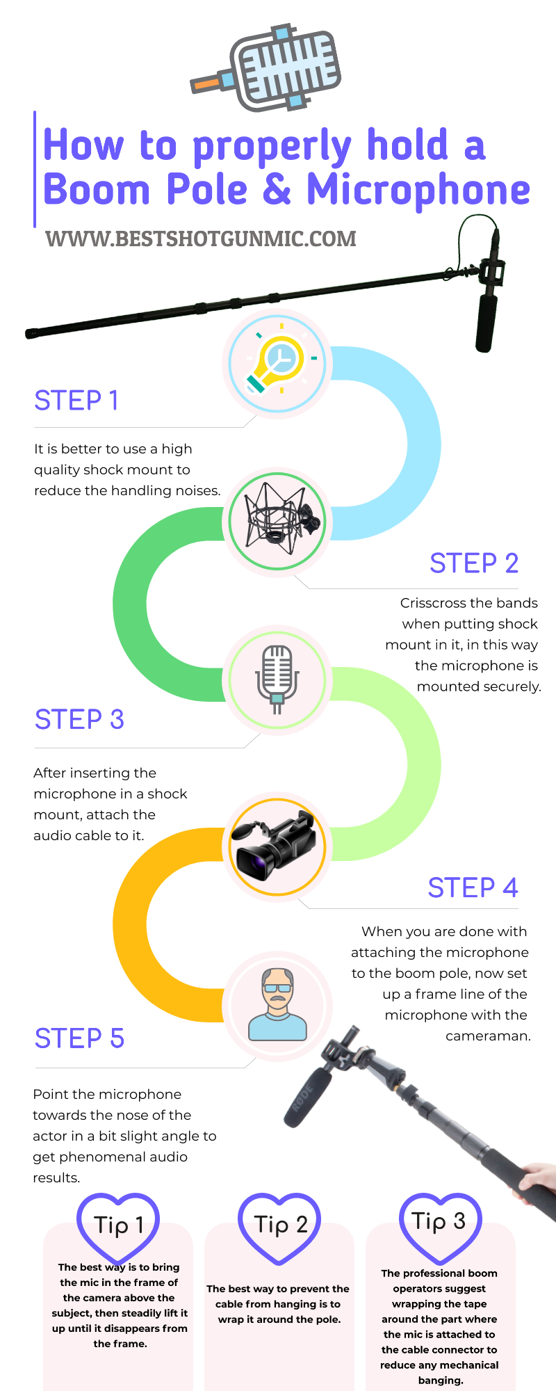 Infographics explaining how to properly hold boom pole and microphone